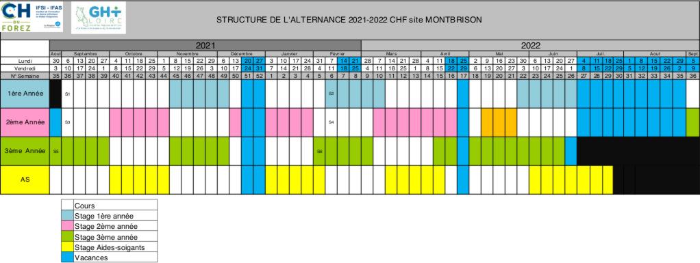 structure_alternance_2021_2022_valide_01_03_21_site.jpeg