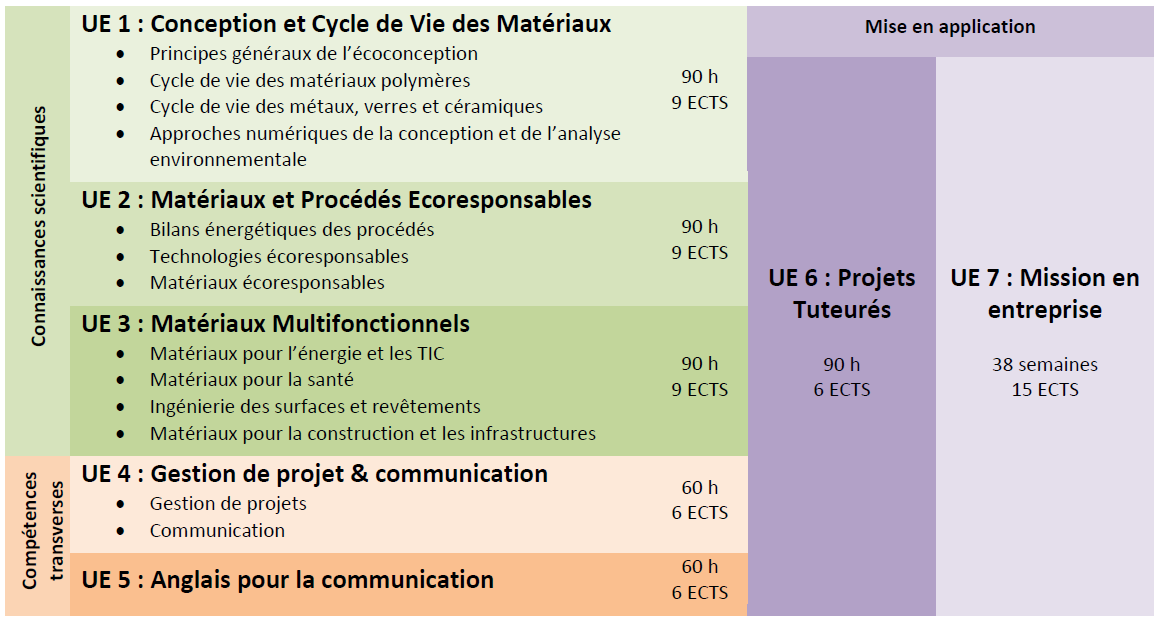 OrganisationC2VM.png